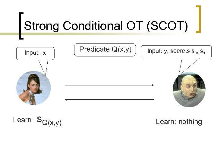 Strong Conditional OT (SCOT) Input: x Learn: s. Q(x, y) Predicate Q(x, y) Input: