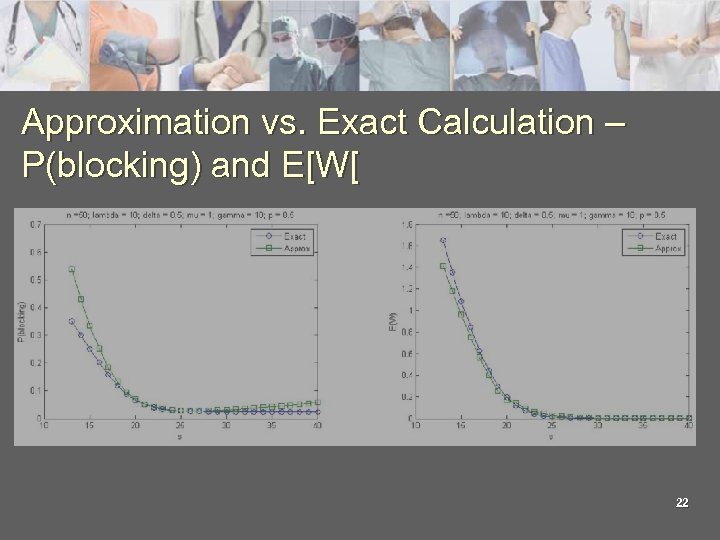 Approximation vs. Exact Calculation – P(blocking) and E[W[ 22