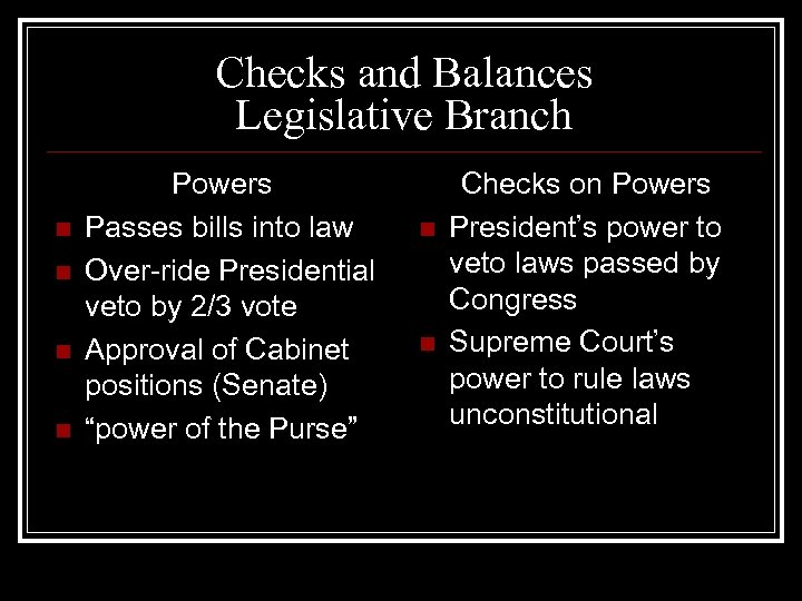 Checks and Balances Legislative Branch n n Powers Passes bills into law Over-ride Presidential