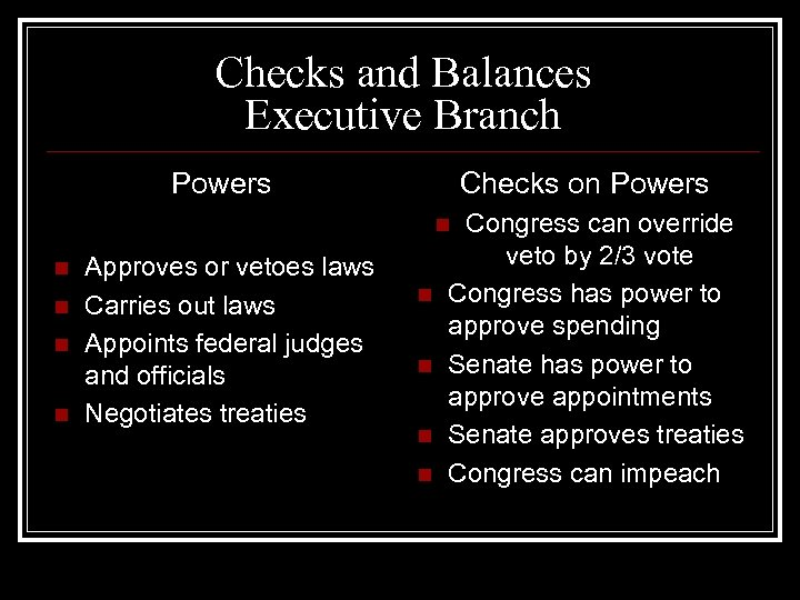 Checks and Balances Executive Branch Powers Checks on Powers Congress can override veto by