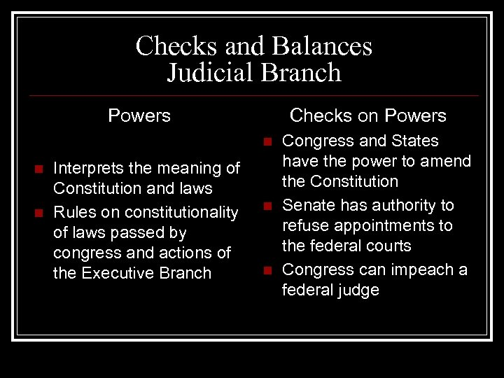 Checks and Balances Judicial Branch Powers Checks on Powers n n n Interprets the