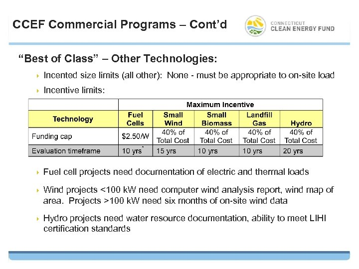 "CCEF Commercial Programs – Cont'd ""Best of Class"" – Other Technologies: 4 Incented size"