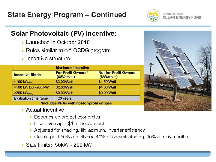 State Energy Program – Continued Solar Photovoltaic (PV) Incentive: 4 Launched in October 2010