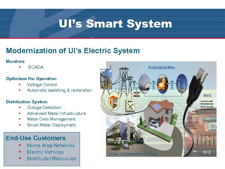 UI's Smart System Modernization of UI's Electric System Monitors § SCADA Optimizes the Operation