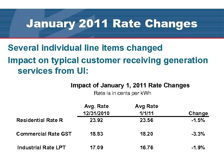 January 2011 Rate Changes Several individual line items changed Impact on typical customer receiving