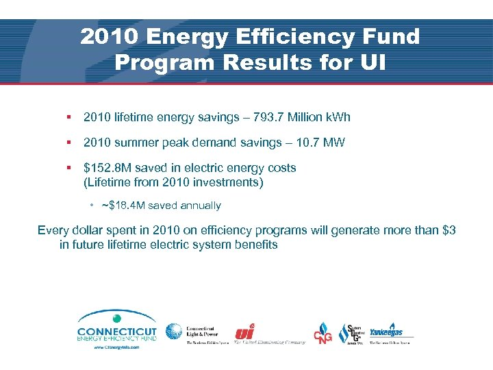 2010 Energy Efficiency Fund Program Results for UI § 2010 lifetime energy savings –