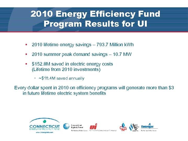 2010 Energy Efficiency Fund Program Results for UI § 2010 lifetime energy savings –