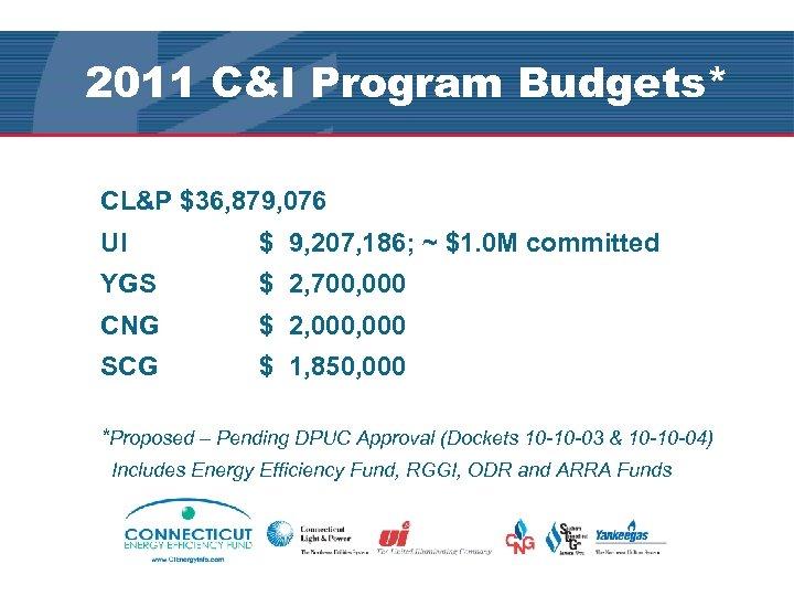 2011 C&I Program Budgets* CL&P $36, 879, 076 UI $ 9, 207, 186; ~