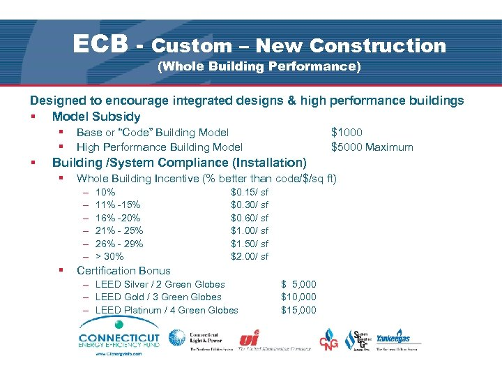 ECB - Custom – New Construction (Whole Building Performance) Designed to encourage integrated designs