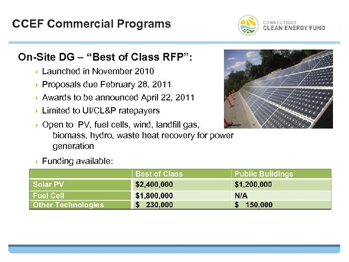 "CCEF Commercial Programs On-Site DG – ""Best of Class RFP"": 4 Launched in November"