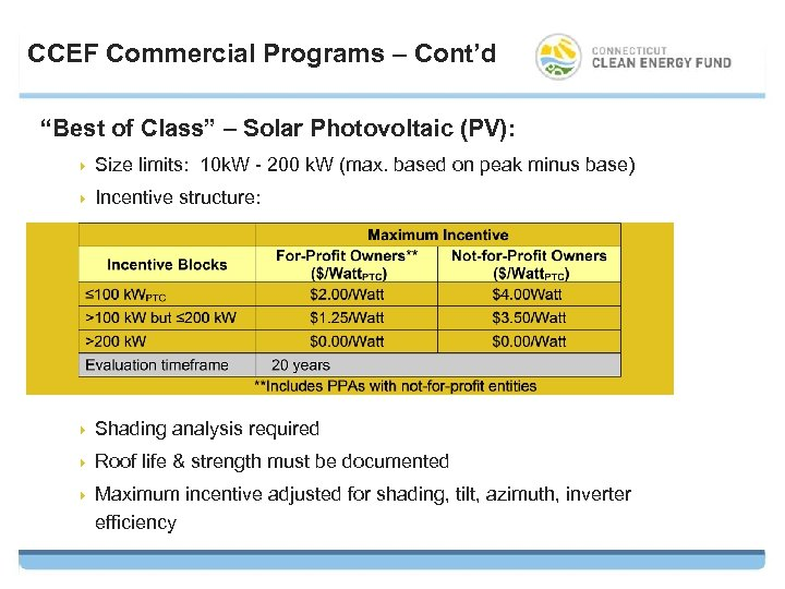 "CCEF Commercial Programs – Cont'd ""Best of Class"" – Solar Photovoltaic (PV): 4 Size"