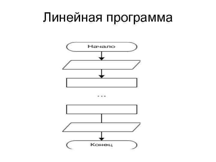 Линейная программа