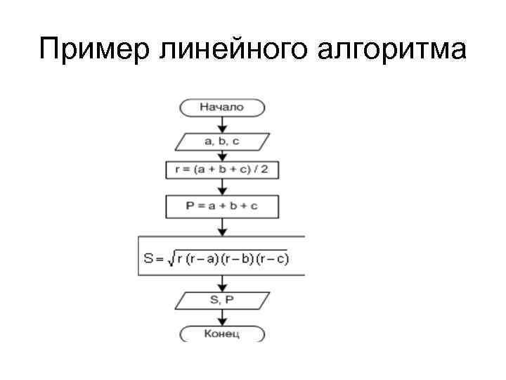 Пример линейного алгоритма