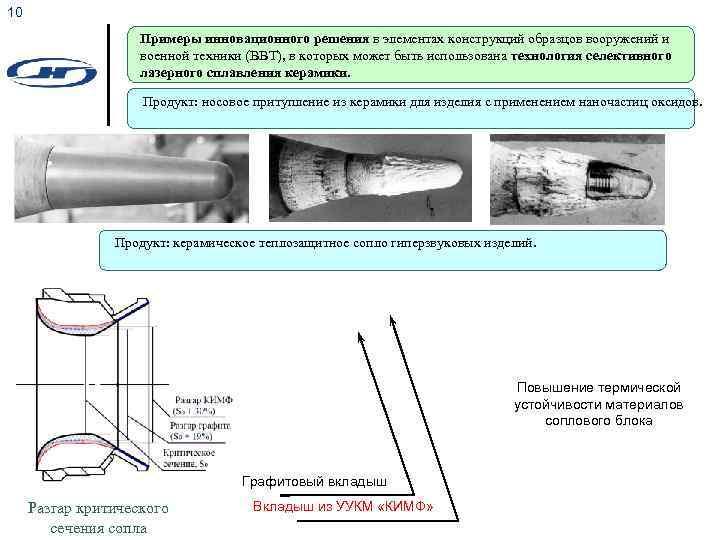 10 Примеры инновационного решения в элементах конструкций образцов вооружений и военной техники (ВВТ), в