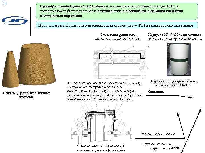 15 Примеры инновационного решения в элементах конструкций образцов ВВТ, в которых может быть использована