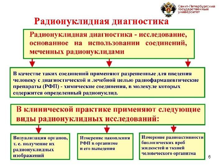 Радионуклидная диагностика 6