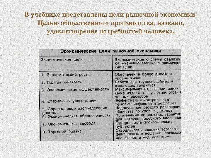 В учебнике представлены цели рыночной экономики. Целью общественного производства, названо, удовлетворение потребностей человека.
