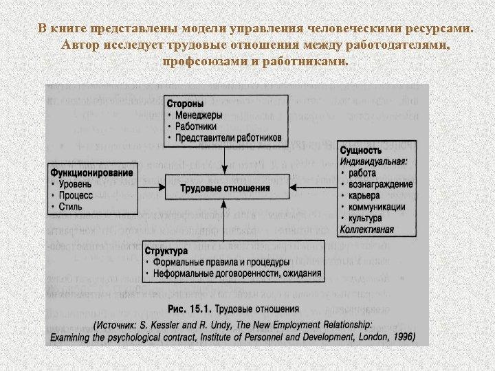 В книге представлены модели управления человеческими ресурсами. Автор исследует трудовые отношения между работодателями, профсоюзами