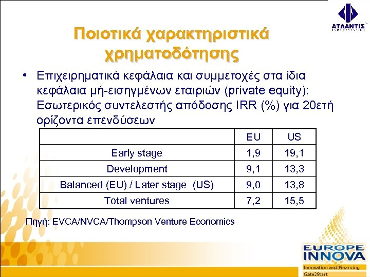 Ποιοτικά χαρακτηριστικά χρηματοδότησης • Επιχειρηματικά κεφάλαια και συμμετοχές στα ίδια κεφάλαια μή-εισηγμένων εταιριών (private