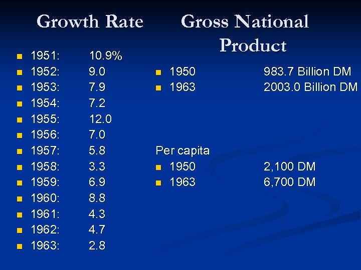 Growth Rate n n n n 1951: 1952: 1953: 1954: 1955: 1956: 1957: 1958: