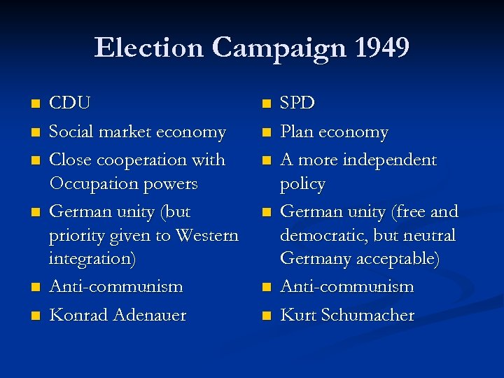 Election Campaign 1949 n n n CDU Social market economy Close cooperation with Occupation