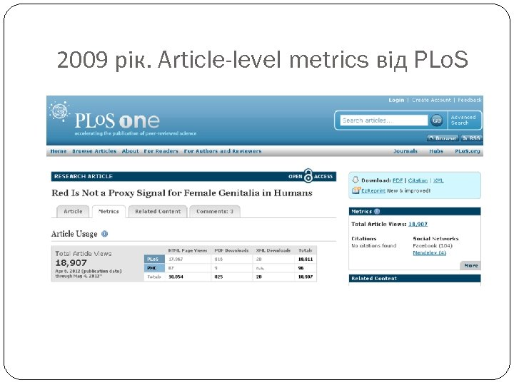 2009 рік. Article-level metrics від PLo. S