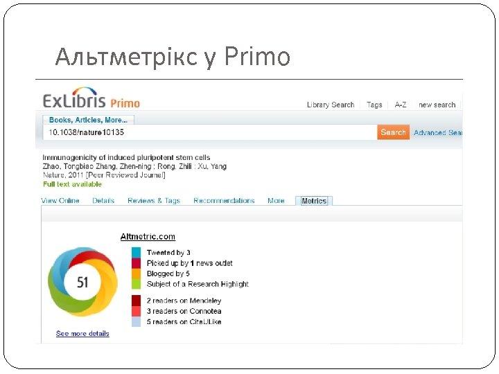 Альтметрікс у Primo