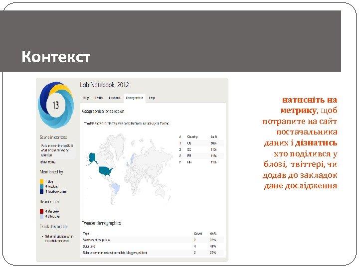Контекст натисніть на метрику, щоб потрапите на сайт постачальника даних і дізнатись хто поділився
