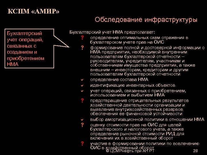 КСПМ «АМИР» Обследование инфраструктуры Бухгалтерский учет операций, связанных с созданием и приобретением НМА Бухгалтерский