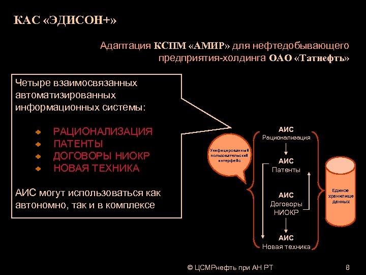 КАС «ЭДИСОН+» Адаптация КСПМ «АМИР» для нефтедобывающего предприятия-холдинга ОАО «Татнефть» Четыре взаимосвязанных автоматизированных информационных