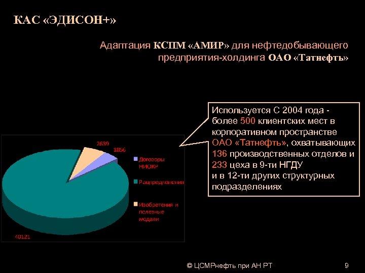 КАС «ЭДИСОН+» Адаптация КСПМ «АМИР» для нефтедобывающего предприятия-холдинга ОАО «Татнефть» Используется С 2004 года