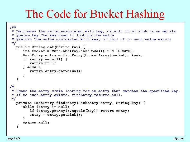 The Code for Bucket Hashing /** public class Simple. String. Map { * Retrieves