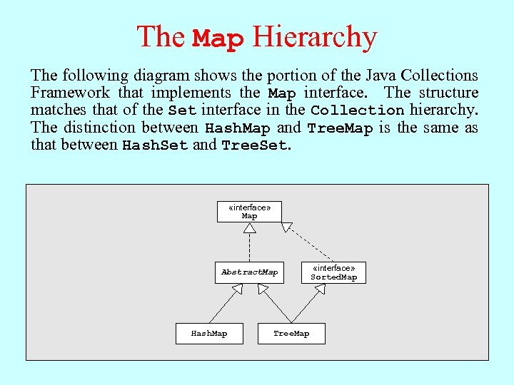 The Map Hierarchy The following diagram shows the portion of the Java Collections Framework