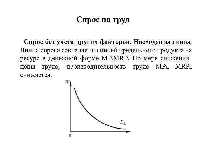 Спрос на труд Спрос без учета других факторов. Нисходящая линия. Линия спроса совпадает с