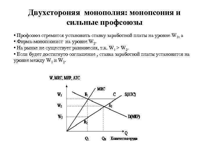 Двухстороняя монополия: монопсония и сильные профсоюзы • Профсоюз стремится установить ставку заработной платы на
