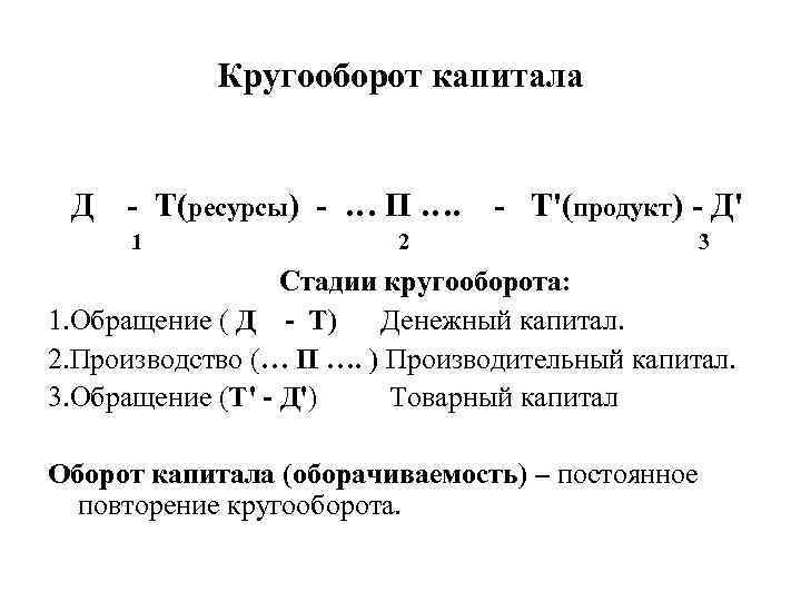 Кругооборот капитала Д - Т(ресурсы) - … П …. - Т'(продукт) - Д' 1