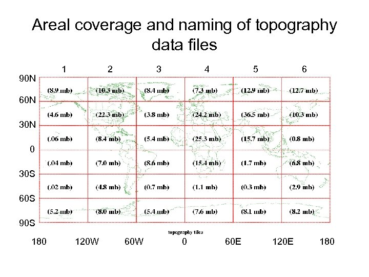 Areal coverage and naming of topography data files 90 N 1 2 3 4