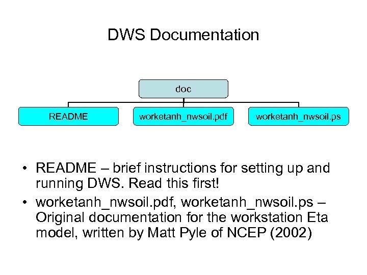DWS Documentation doc README worketanh_nwsoil. pdf worketanh_nwsoil. ps • README – brief instructions for
