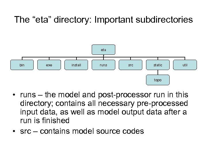 "The ""eta"" directory: Important subdirectories eta bin exe install runs src static util topo"