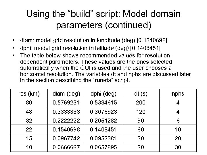 """Using the """"build"""" script: Model domain parameters (continued) • dlam: model grid resolution in"""