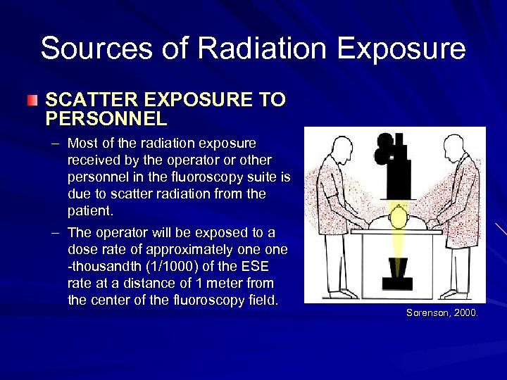 Sources of Radiation Exposure SCATTER EXPOSURE TO PERSONNEL – Most of the radiation exposure