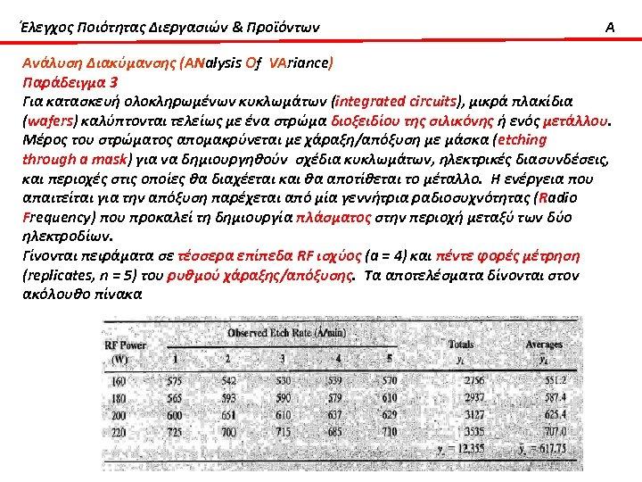 Έλεγχος Ποιότητας Διεργασιών & Προϊόντων A Ανάλυση Διακύμανσης (ΑΝalysis Οf VΑriance) Παράδειγμα 3 Για