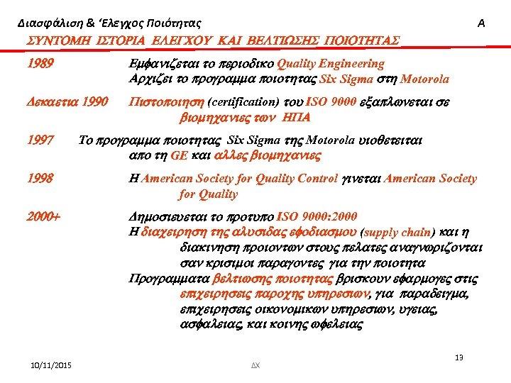 Διασφάλιση & 'Ελεγχος Ποιότητας Α SUNTOMH ISTORIA ELEGCOU KAI BELTIWSHS POIOTHTAS 1989 Emfanizetai to