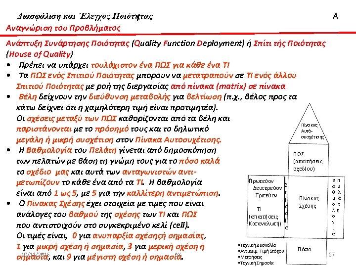 Διασφάλιση & 'Ελεγχος Ποιότητας Διασφάλιση και ΄Ελεγχος Ποιότητας Αναγνώριση του Προβλήματος Α Ανάπτυξη Συνάρτησης