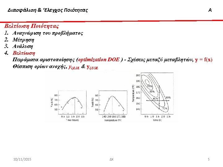 Διασφάλιση & 'Ελεγχος Ποιότητας Α Βελτίωση Ποιότητας 1. 2. 3. 4. Αναγνώριση του προβλήματος