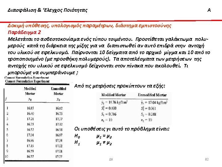 Διασφάλιση & 'Ελεγχος Ποιότητας Α Δοκιμή υπόθεσης, υπολογισμός παραμέτρων, διάστημα εμπιστοσύνης Παράδειγμα 2 Μελετάται