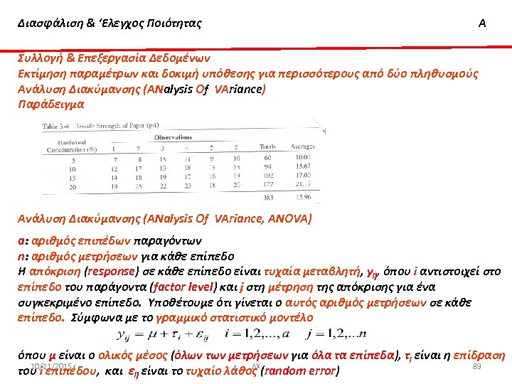 Διασφάλιση & 'Ελεγχος Ποιότητας Α Συλλογή & Επεξεργασία Δεδομένων Εκτίμηση παραμέτρων και δοκιμή υπόθεσης