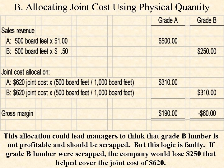 B. Allocating Joint Cost Using Physical Quantity This allocation could lead managers to think