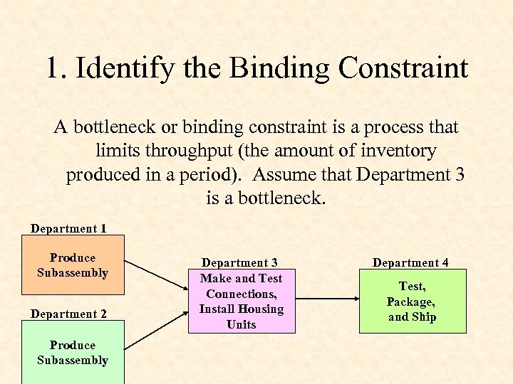 1. Identify the Binding Constraint A bottleneck or binding constraint is a process that