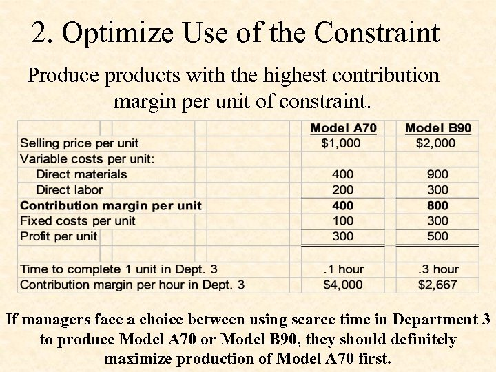 2. Optimize Use of the Constraint Produce products with the highest contribution margin per